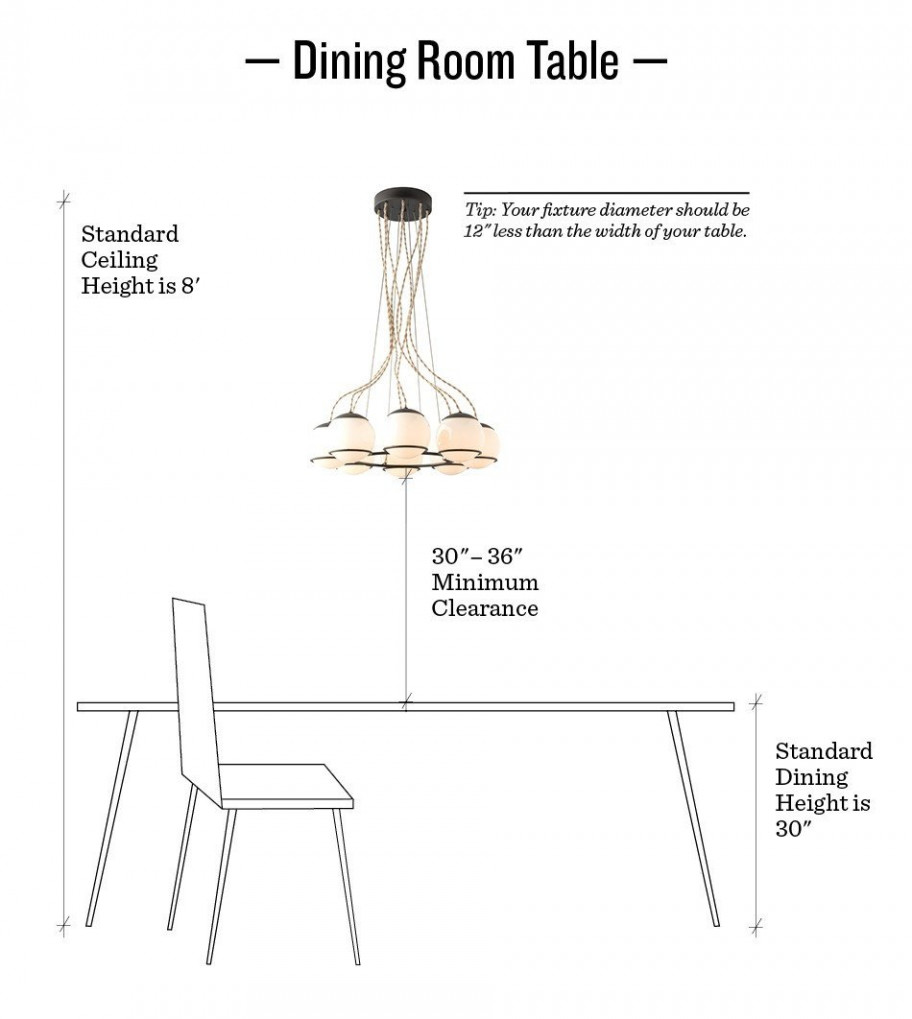 Dining Table Light Height